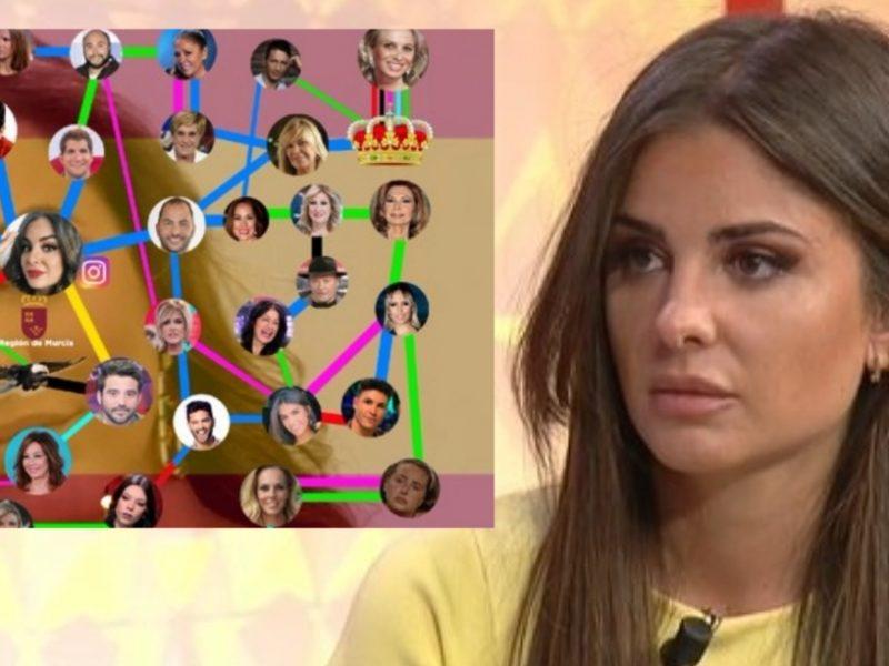 Los 11 famosos con los que ha estado Alexia Rivas. Uno de ellos le acusa de aprovechada